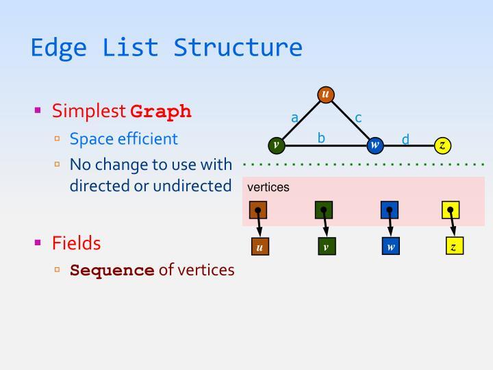 Edge List Structure