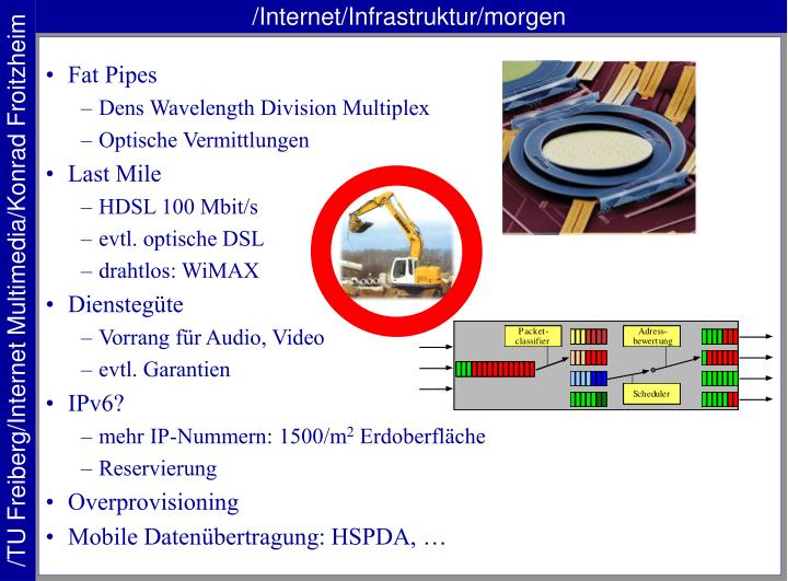 /Internet/Infrastruktur/morgen