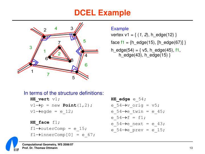 DCEL Example