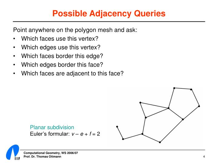 Possible Adjacency Queries
