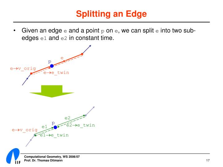 Splitting an Edge