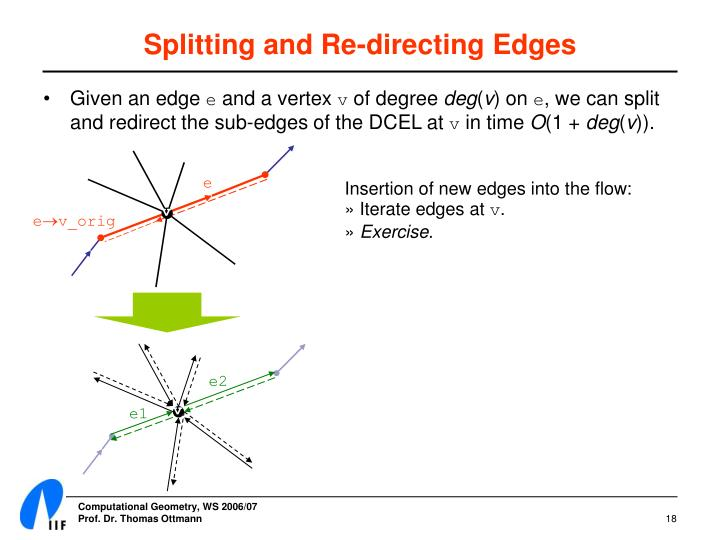 Splitting and Re-directing Edges