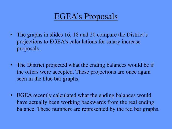 EGEA's Proposals