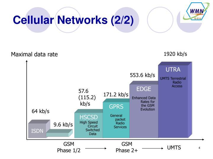 Cellular Networks (2/2)