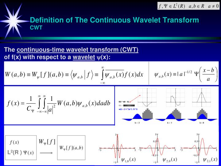Definition of The Continuous Wavelet Transform