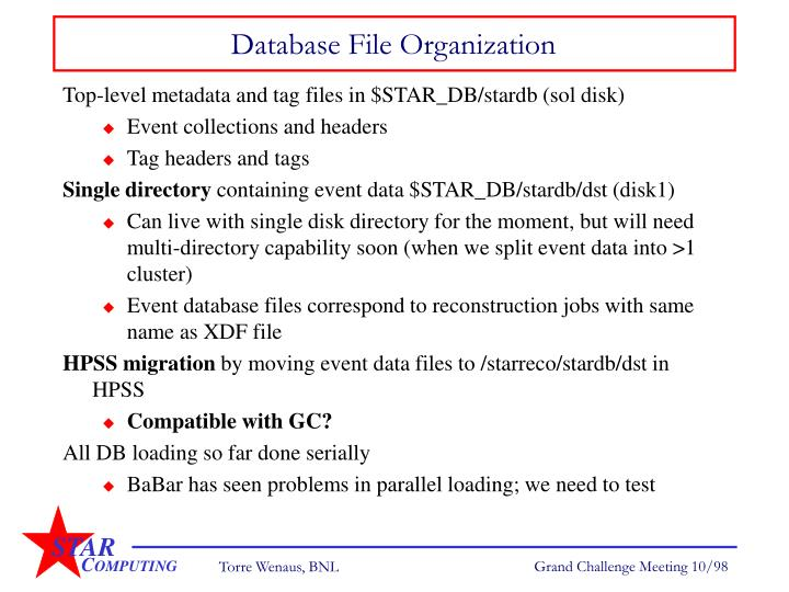 Database File Organization