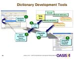 dictionary development tools
