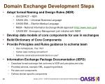 domain exchange development steps