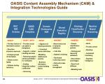 oasis content assembly mechanism cam integration technologies guide