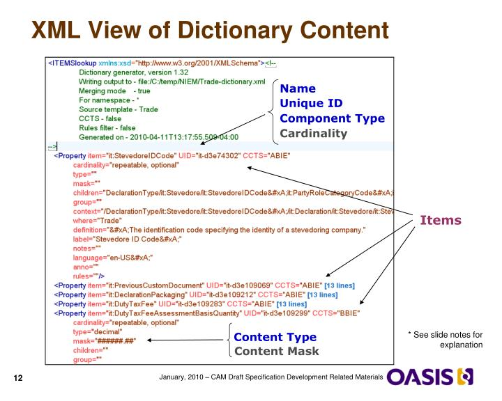 XML View of Dictionary Content