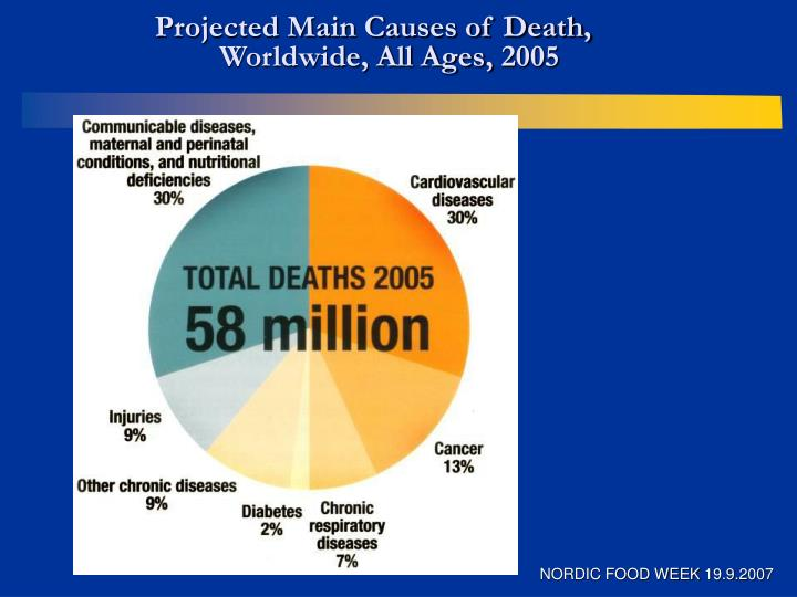 Projected Main Causes of Death,