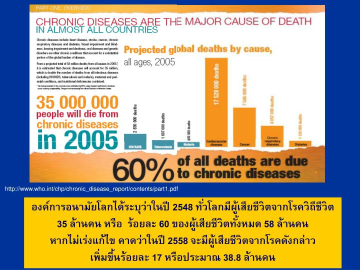 http://www.who.int/chp/chronic_disease_report/contents/part1.pdf