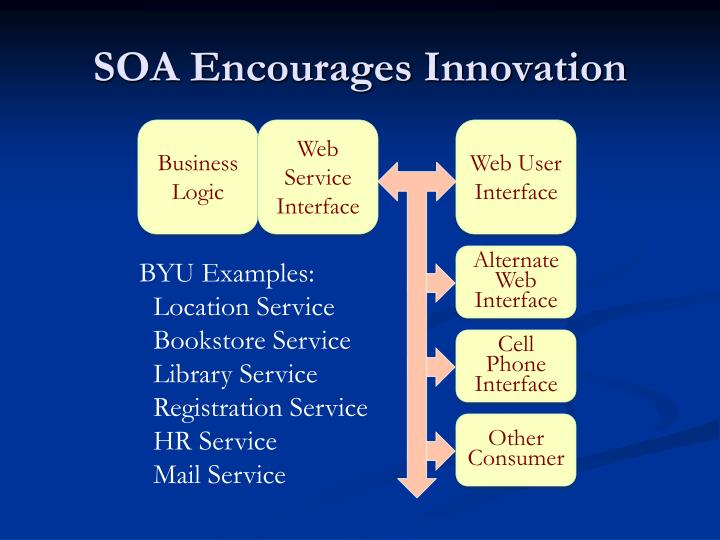 SOA Encourages Innovation