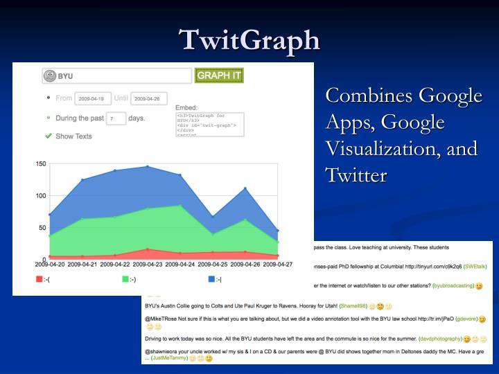 TwitGraph