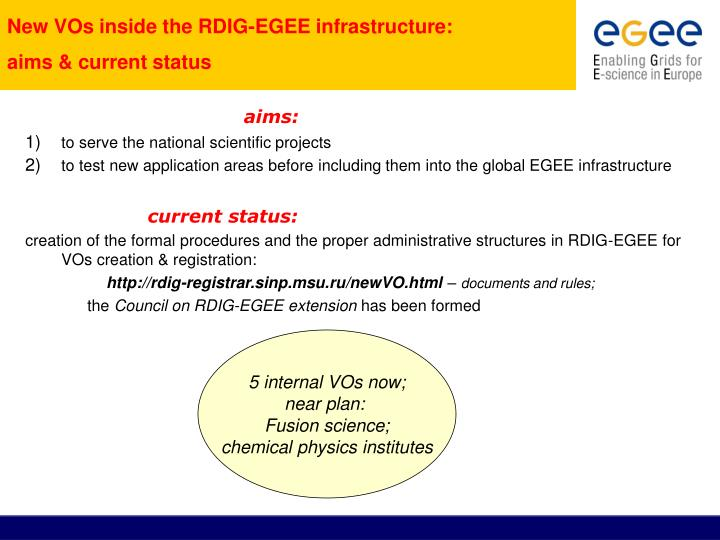 New VOs inside the RDIG-EGEE infrastructure: