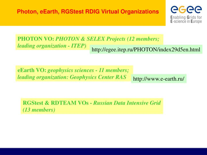 Photon, eEarth, RGStest RDIG Virtual Organizations