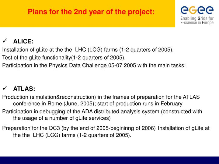Plans for the 2nd year of the project: