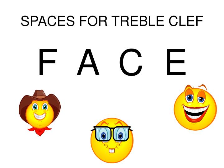 SPACES FOR TREBLE CLEF