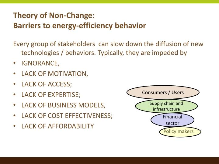 Theory of Non-Change:
