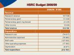 hsrc budget 2008 09