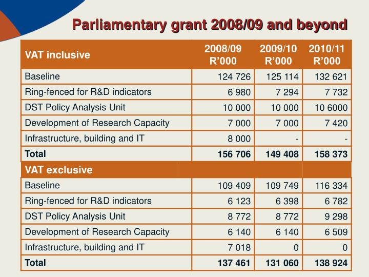Parliamentary grant 2008/09 and beyond
