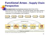 functional areas supply chain perspective