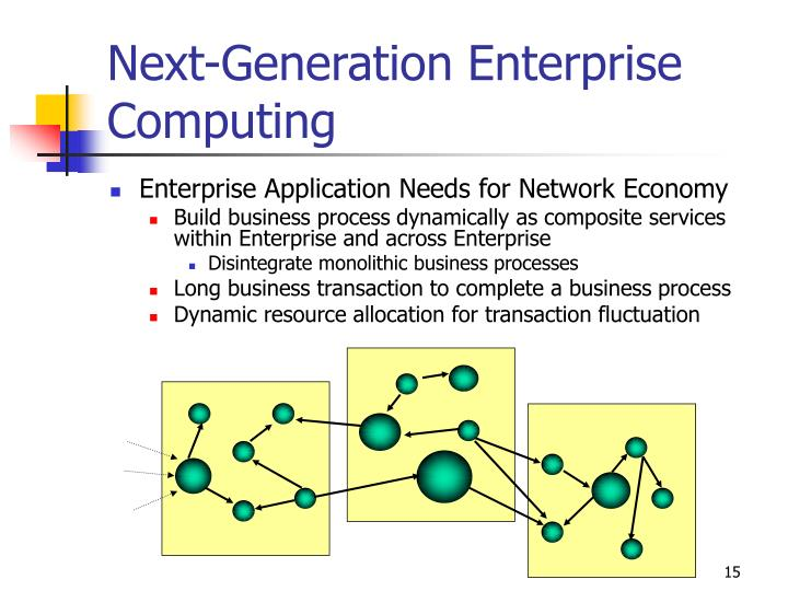 Next-Generation Enterprise Computing