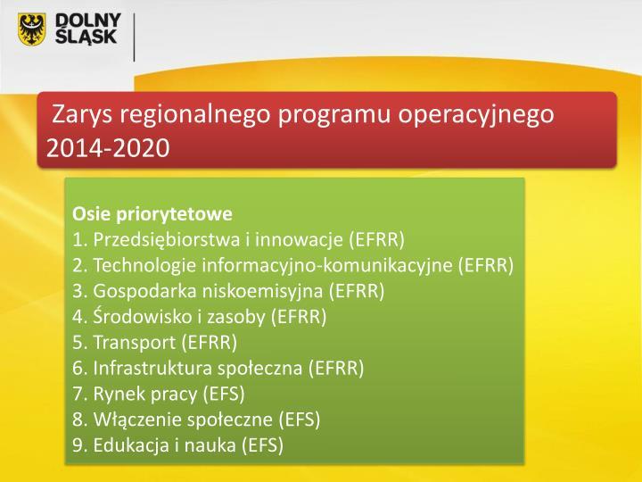Zarys regionalnego programu operacyjnego          2014-2020