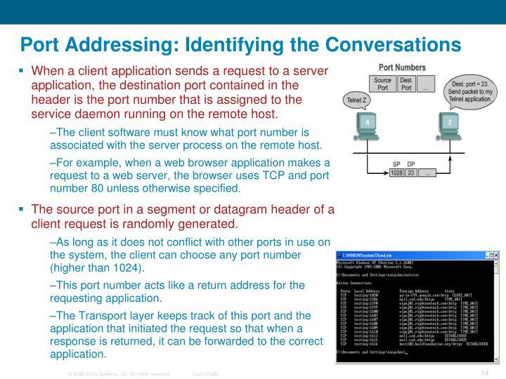 Port Addressing: