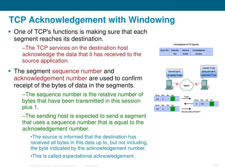 TCP Acknowledgement with Windowing