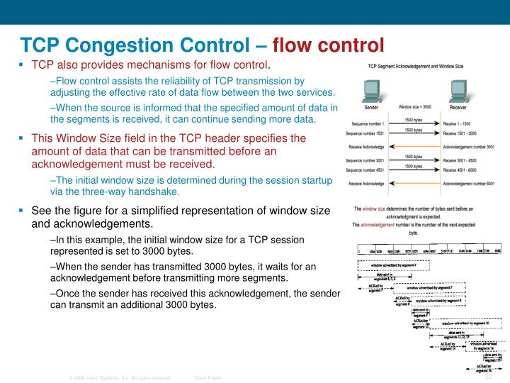 TCP Congestion Control –