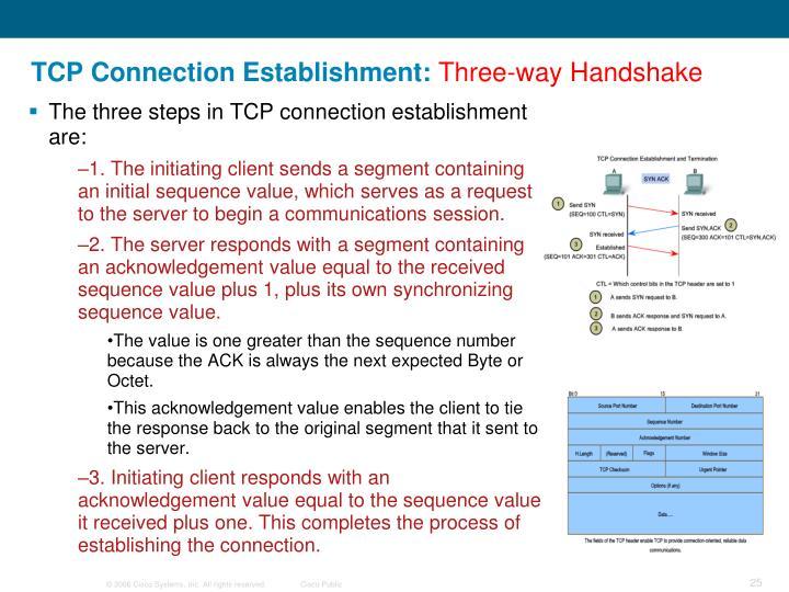 TCP Connection Establishment:
