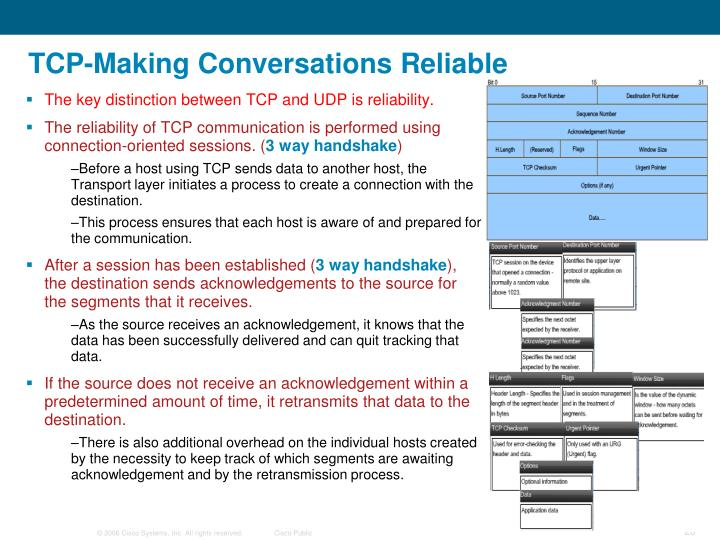 TCP-Making Conversations Reliable