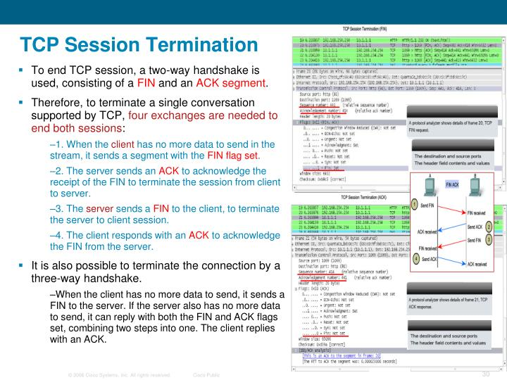 TCP Session Termination