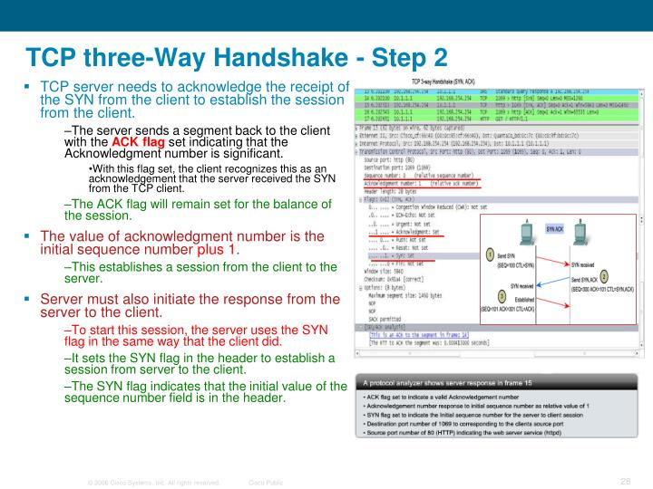 TCP three-Way Handshake - Step 2