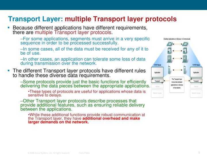 Transport Layer: