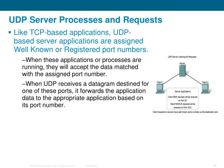 UDP Server Processes and Requests