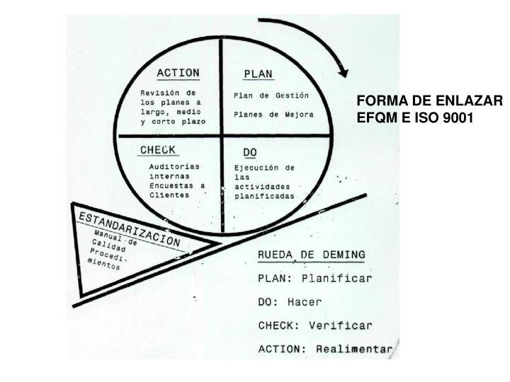 FORMA DE ENLAZAR