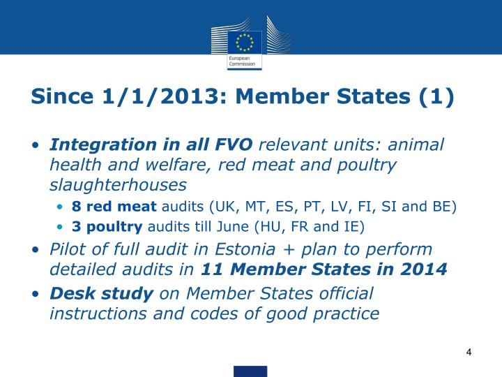 Since 1/1/2013: Member States (1)