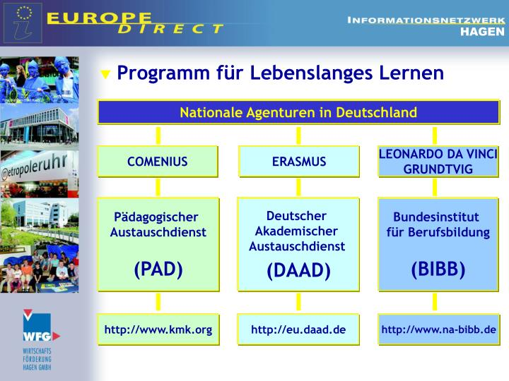 Nationale Agenturen in Deutschland