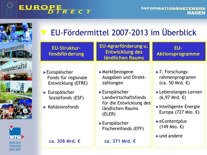 EU-Agrarförderung u. Entwicklung des ländlichen Raums