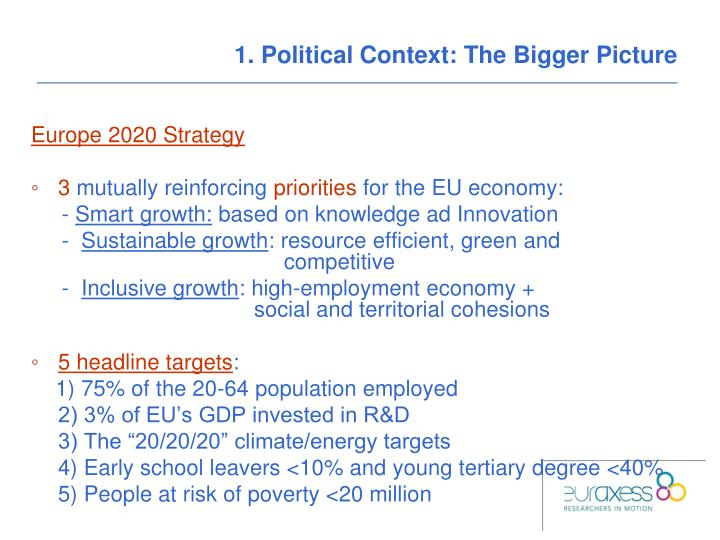 1. Political Context: The Bigger Picture