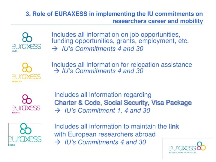 3. Role of EURAXESS in implementing the IU commitments on researchers career and mobility