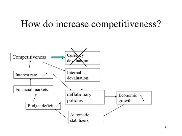 How do increase competitiveness?