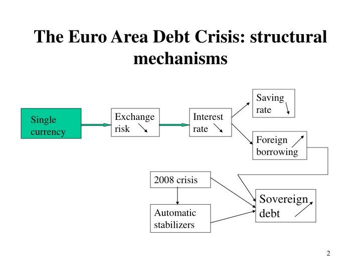The euro area debt crisis structural mechanisms