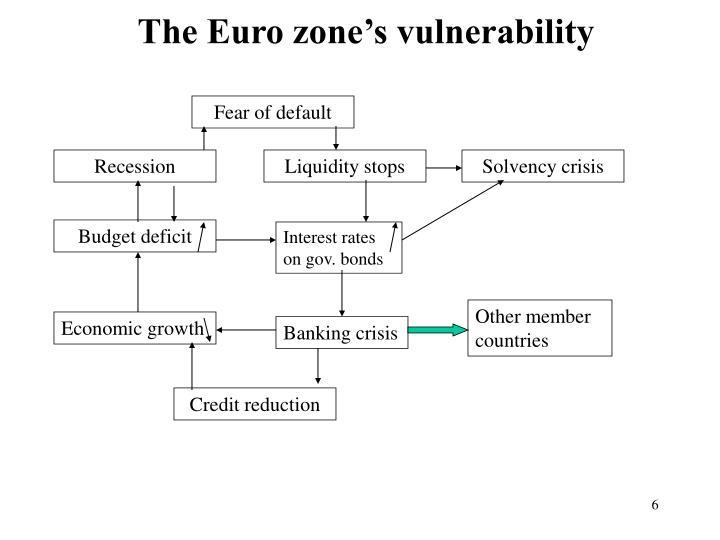 The Euro zone's vulnerability