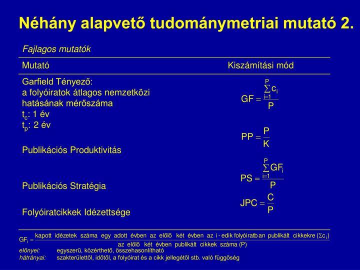 Néhány alapvető tudománymetriai mutató 2.