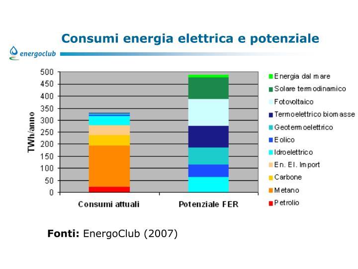 Consumi energia elettrica e potenziale