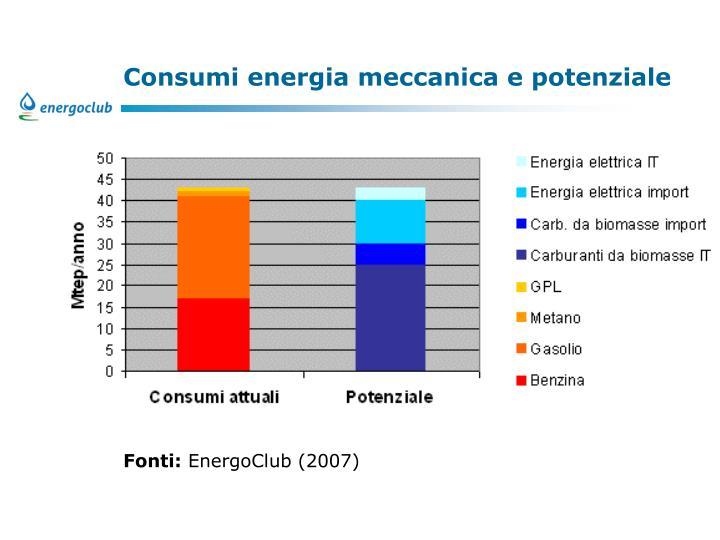 Consumi energia meccanica e potenziale