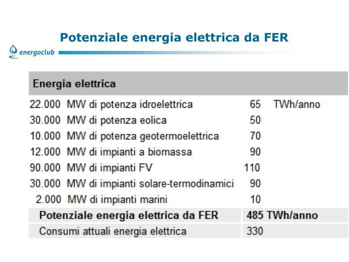 Potenziale energia elettrica da FER